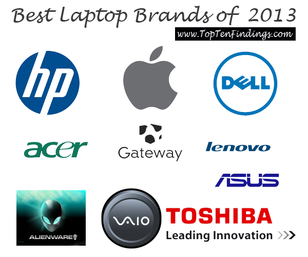 best laptop model laptop must be reliable and its performance must be