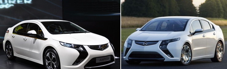 which is the cheapest electric car